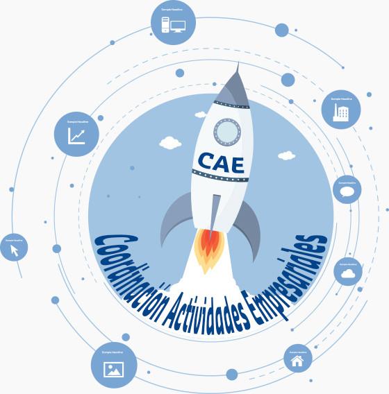 CAE empresas